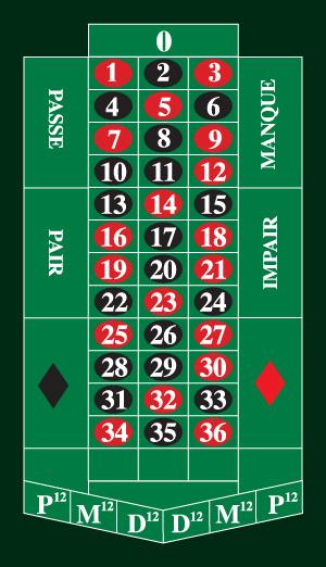 Jeu de roulette where is the casino in gta 5 online